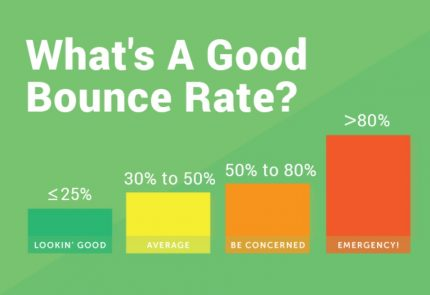 how to improve bounce rates
