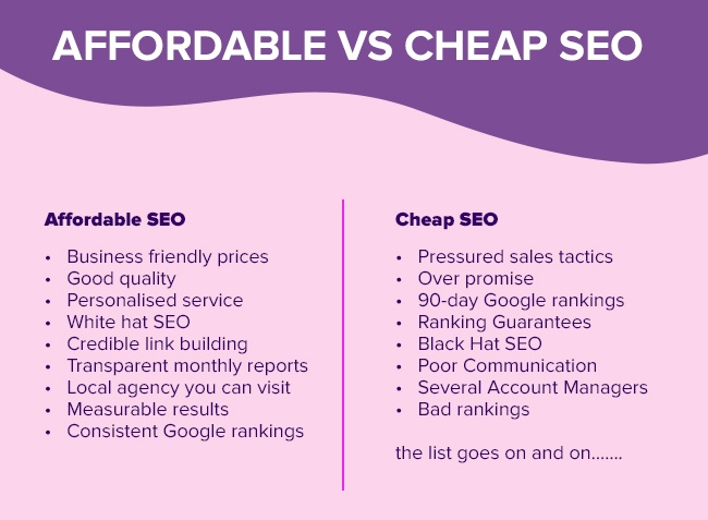 Affordable v's Cheap SEO - whats the difference?